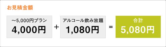 お見積金額 5,000円プラン(アルコール飲み放題)= 合計 5,080円